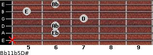Bb11b5/D# for guitar on frets x, 6, 6, 7, 5, 6