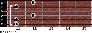 Bb11b5/Eb for guitar on frets 11, 11, 12, x, 11, 12