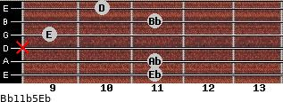 Bb11b5/Eb for guitar on frets 11, 11, x, 9, 11, 10