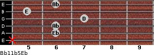 Bb11b5/Eb for guitar on frets x, 6, 6, 7, 5, 6