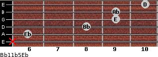 Bb11b5/Eb for guitar on frets x, 6, 8, 9, 9, 10