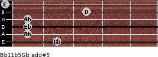 Bb11b5/Gb add(#5) for guitar on frets 2, 1, 1, 1, 3, 0
