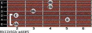 Bb11b5/Gb add(#5) for guitar on frets 2, 5, 2, 3, 4, 4