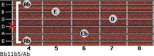 Bb11b5/Ab for guitar on frets 4, 6, x, 7, 5, 4