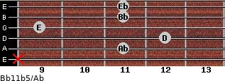 Bb11b5/Ab for guitar on frets x, 11, 12, 9, 11, 11