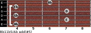 Bb11b5/Ab add(#5) guitar chord