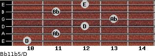 Bb11b5/D for guitar on frets 10, 11, 12, 13, 11, 12