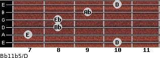 Bb11b5/D for guitar on frets 10, 7, 8, 8, 9, 10