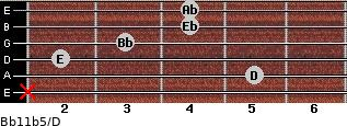Bb11b5/D for guitar on frets x, 5, 2, 3, 4, 4