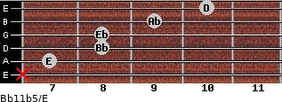Bb11b5/E for guitar on frets x, 7, 8, 8, 9, 10