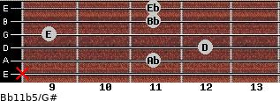 Bb11b5/G# for guitar on frets x, 11, 12, 9, 11, 11