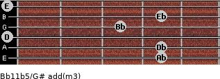 Bb11b5/G# add(m3) guitar chord