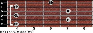 Bb11b5/G# add(#5) guitar chord