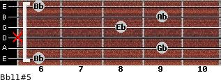 Bb11#5 for guitar on frets 6, 9, x, 8, 9, 6