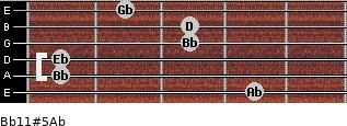 Bb11#5/Ab for guitar on frets 4, 1, 1, 3, 3, 2