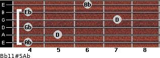Bb11#5/Ab for guitar on frets 4, 5, 4, 7, 4, 6