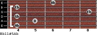 Bb11#5/Ab for guitar on frets 4, 5, 4, 8, 4, 6