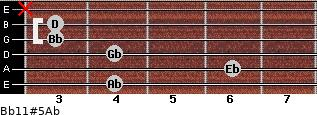 Bb11#5/Ab for guitar on frets 4, 6, 4, 3, 3, x