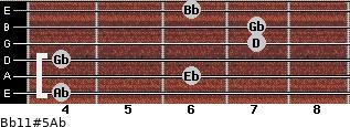 Bb11#5/Ab for guitar on frets 4, 6, 4, 7, 7, 6