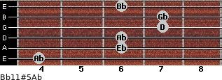 Bb11#5/Ab for guitar on frets 4, 6, 6, 7, 7, 6