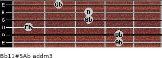 Bb11#5/Ab add(m3) for guitar on frets 4, 4, 1, 3, 3, 2