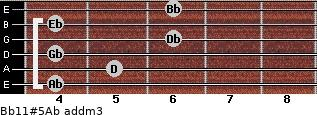 Bb11#5/Ab add(m3) for guitar on frets 4, 5, 4, 6, 4, 6