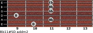 Bb11#5/D add(m2) guitar chord
