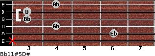 Bb11#5/D# for guitar on frets x, 6, 4, 3, 3, 4