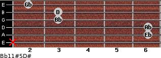 Bb11#5/D# for guitar on frets x, 6, 6, 3, 3, 2