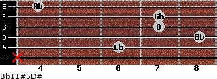 Bb11#5/D# for guitar on frets x, 6, 8, 7, 7, 4