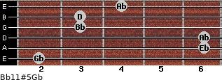 Bb11#5/Gb for guitar on frets 2, 6, 6, 3, 3, 4
