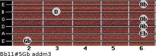 Bb11#5/Gb add(m3) for guitar on frets 2, 6, 6, 6, 3, 6