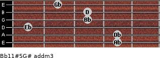 Bb11#5/G# add(m3) for guitar on frets 4, 4, 1, 3, 3, 2