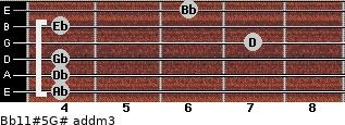 Bb11#5/G# add(m3) for guitar on frets 4, 4, 4, 7, 4, 6