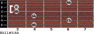 Bb11#5/Ab for guitar on frets 4, 6, 4, 3, 3, 6