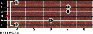 Bb11#5/Ab for guitar on frets 4, 6, x, 7, 7, 4