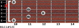 Bb11#5/D for guitar on frets 10, 11, 12, 11, x, 10