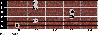 Bb11#5/D for guitar on frets 10, 11, 13, 13, 11, 11