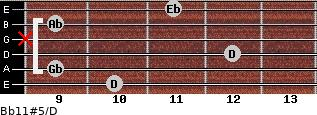 Bb11#5/D for guitar on frets 10, 9, 12, x, 9, 11