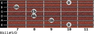 Bb11#5/D for guitar on frets 10, 9, 8, 8, 7, 10