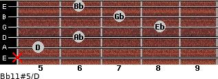 Bb11#5/D for guitar on frets x, 5, 6, 8, 7, 6