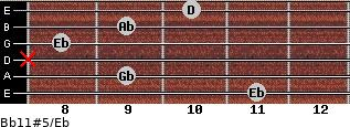 Bb11#5/Eb for guitar on frets 11, 9, x, 8, 9, 10