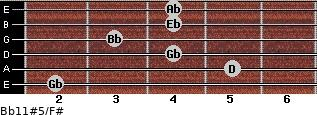 Bb11#5/F# for guitar on frets 2, 5, 4, 3, 4, 4