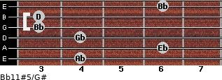 Bb11#5/G# for guitar on frets 4, 6, 4, 3, 3, 6