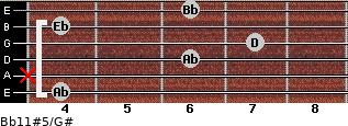 Bb11#5/G# for guitar on frets 4, x, 6, 7, 4, 6