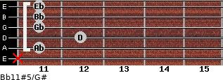 Bb11#5/G# for guitar on frets x, 11, 12, 11, 11, 11