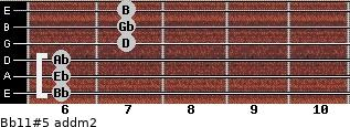 Bb11#5 add(m2) guitar chord