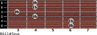 Bb11#5sus for guitar on frets 6, 6, 4, 3, 4, 4