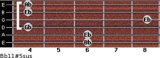 Bb11#5sus for guitar on frets 6, 6, 4, 8, 4, 4