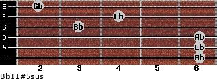 Bb11#5sus for guitar on frets 6, 6, 6, 3, 4, 2